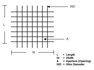 Array wire mesh industries 10 on wire mesh industries